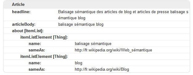 Vue du balisage sémantique d'un article dans l'outil de test des données structurées Google