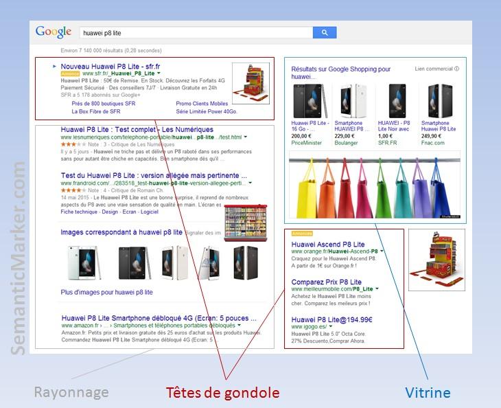Le supermarché Google : rayonnage, têtes de gondole, vitrine